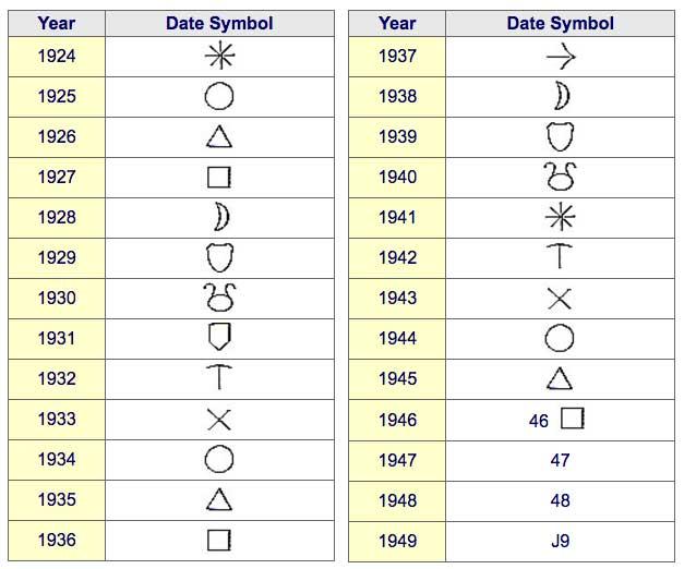 таблица альтернативных кодов для bulova